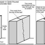 founadation-crack-repair-diagram